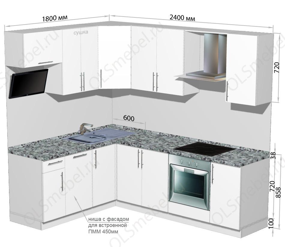 как считается 1 погонный метр кухни
